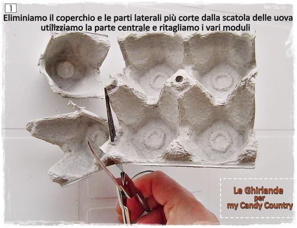 Segnaposto pasquale riciclando un contenitore delle uova carta e cartone creativapp Pasqua fai da te Riciclo Creativo